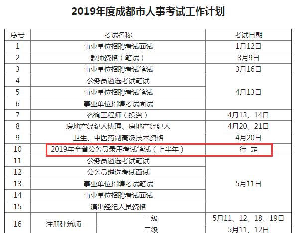 确定!2019年四川公务员考试仍将举行两次!