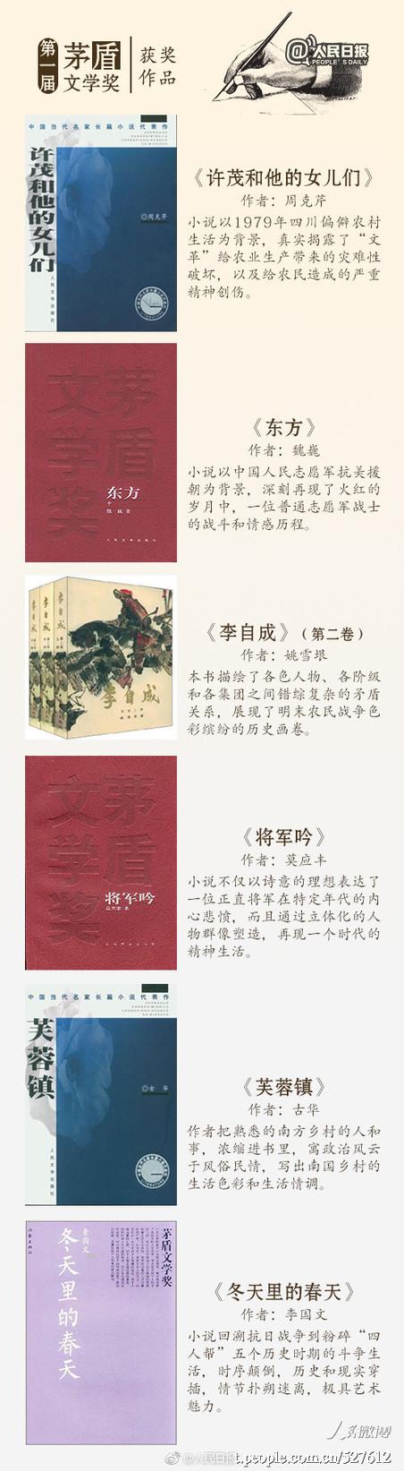 常识积累:第十届茅盾文学奖揭晓
